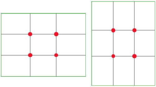 La regla de los tercios. Impacto visual 4