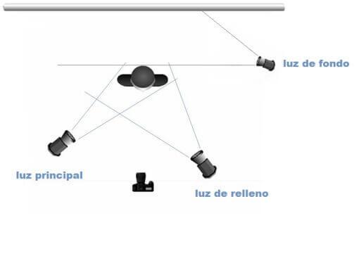 Iluminación fotográfica. Conceptos básicos 1